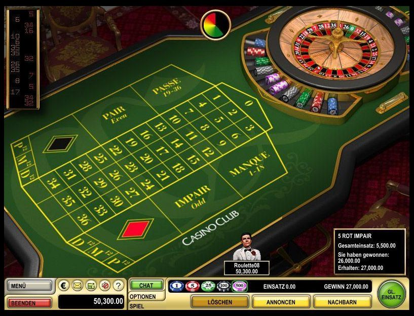 Casino goa packages